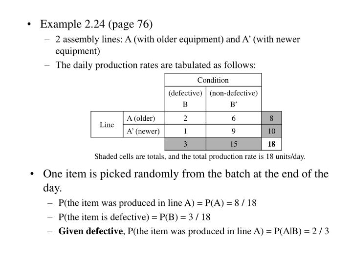 Example 2.24 (page 76)