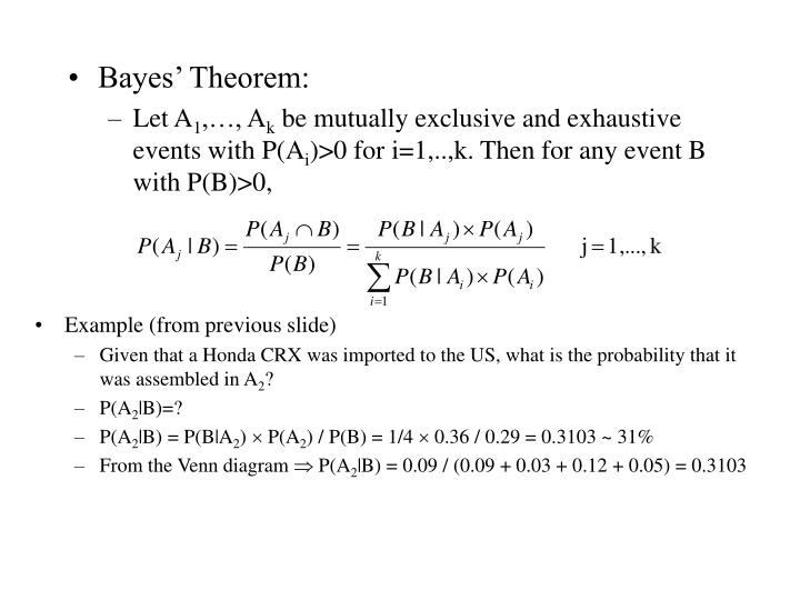 Bayes' Theorem: