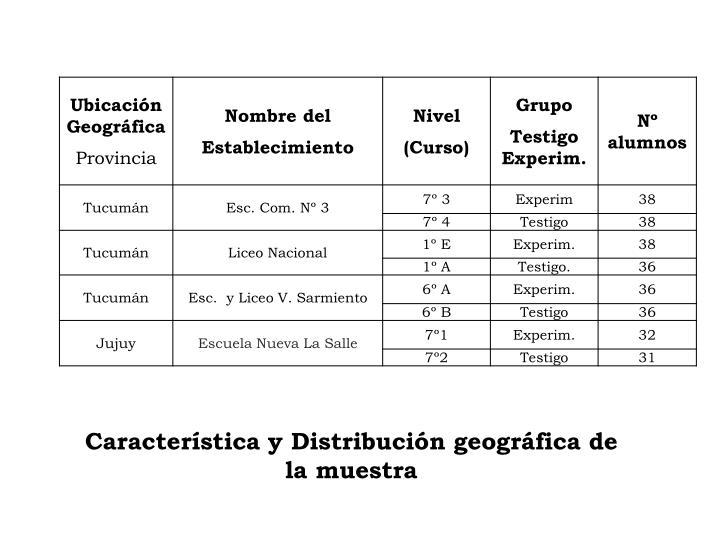 Característica y Distribución geográfica de la muestra
