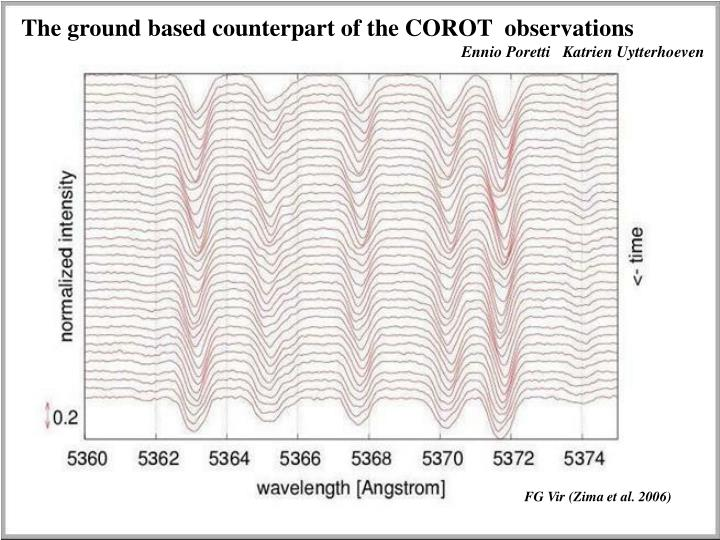 The ground based counterpart of the COROT  observations