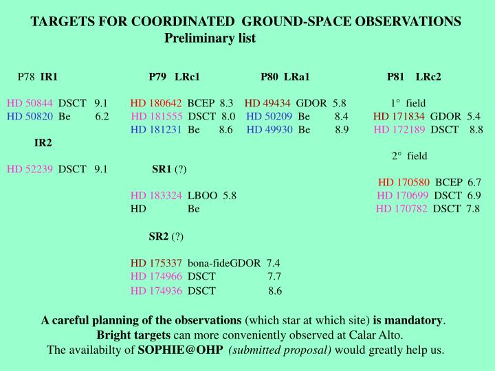 TARGETS FOR COORDINATED  GROUND-SPACE OBSERVATIONS