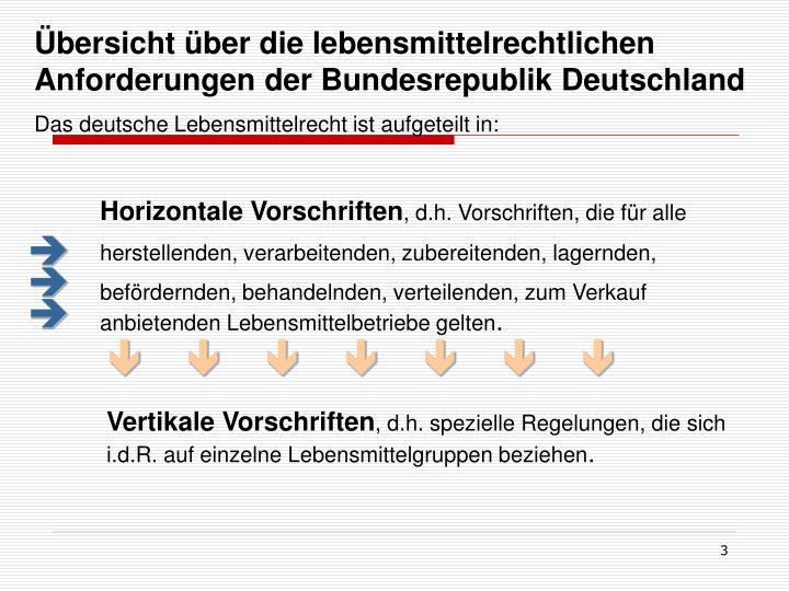 Übersicht über die lebensmittelrechtlichen Anforderungen der Bundesrepublik Deutschland