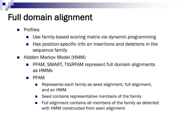 Full domain alignment