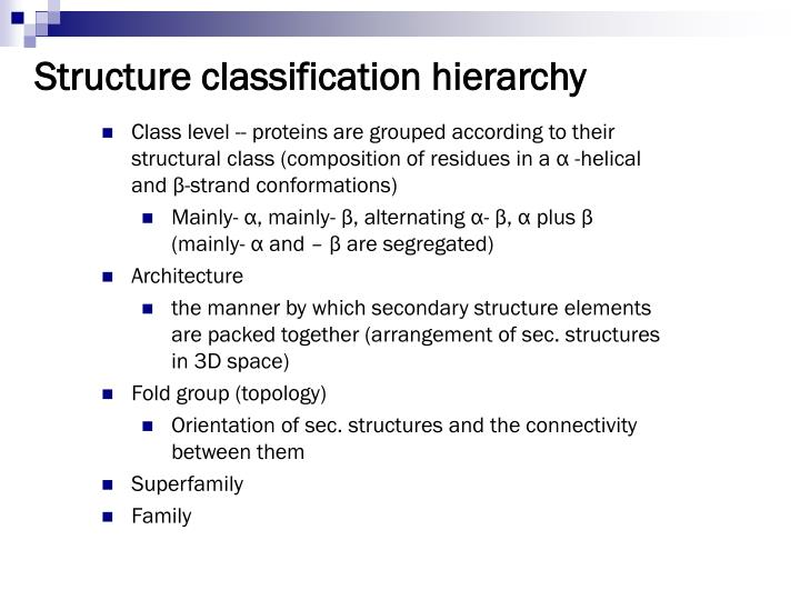Structure classification hierarchy