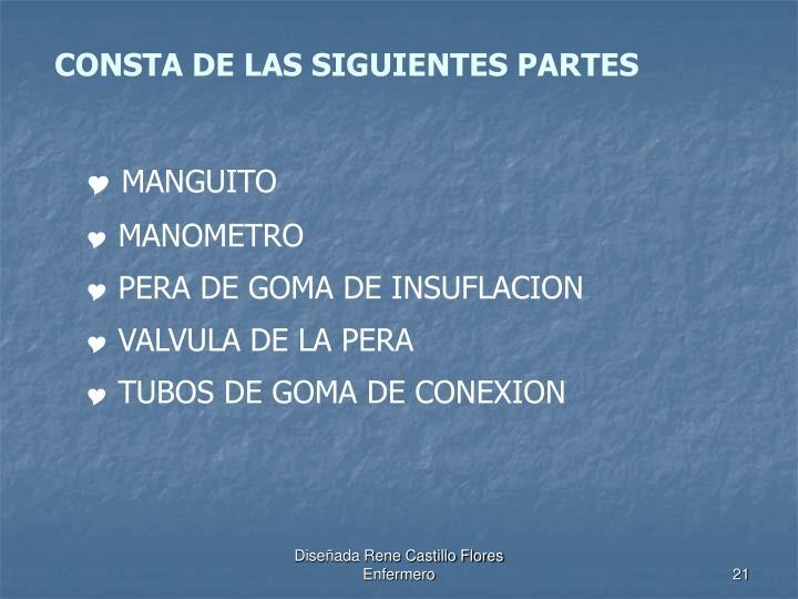 CONSTA DE LAS SIGUIENTES PARTES
