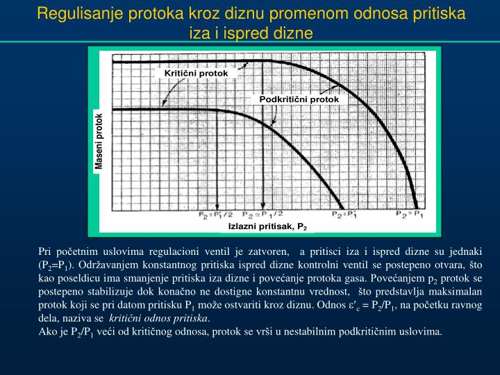 Regulisanje protoka kroz diznu promenom odnosa pr