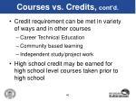 courses vs credits cont d1