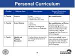 personal curriculum3
