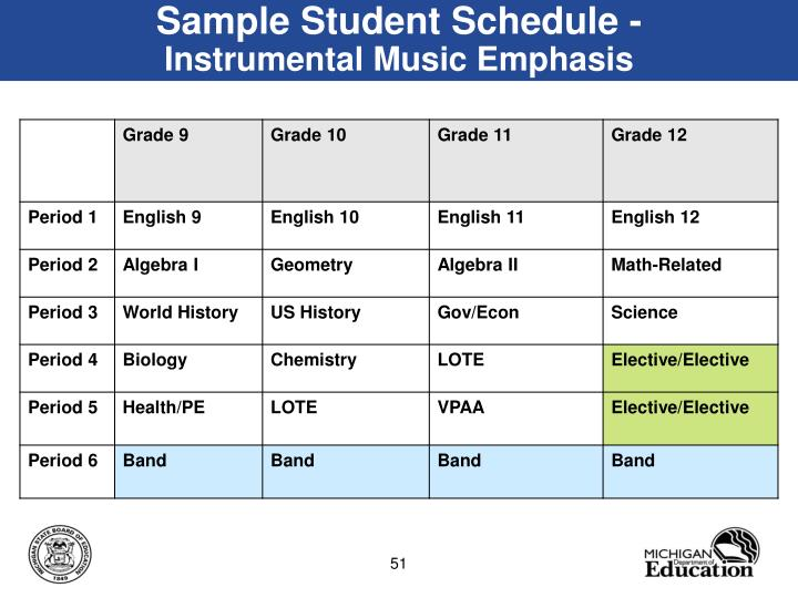 Sample Student Schedule -