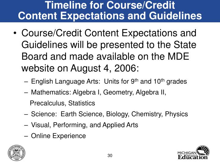 Timeline for Course/Credit