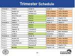 trimester schedule