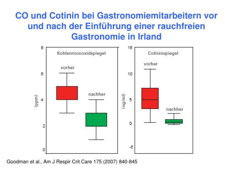 CO und Cotinin bei Gastronomiemitarbeitern vor und nach der Einführung einer rauchfreien Gastronomie in Irland