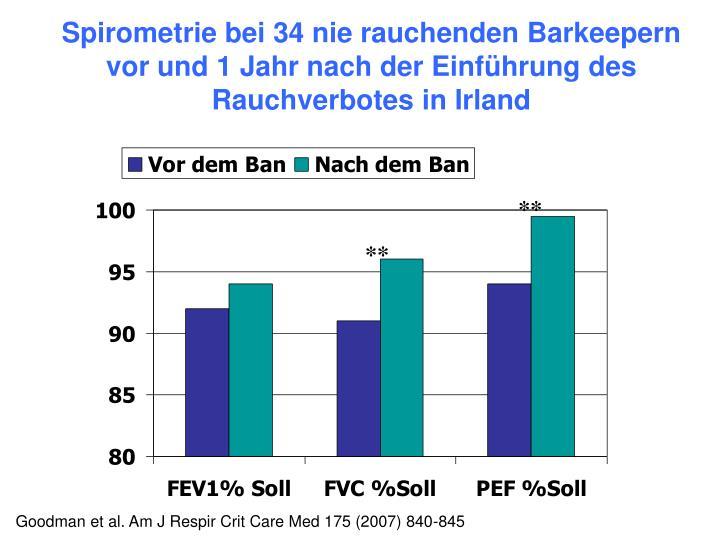 Spirometrie bei 34 nie rauchenden Barkeepern vor und 1 Jahr nach der Einführung des Rauchverbotes in Irland