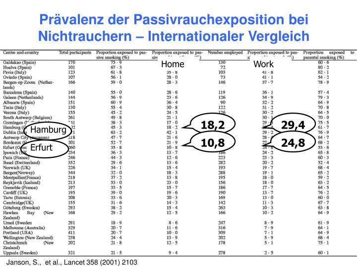 Prävalenz der Passivrauchexposition bei Nichtrauchern – Internationaler Vergleich