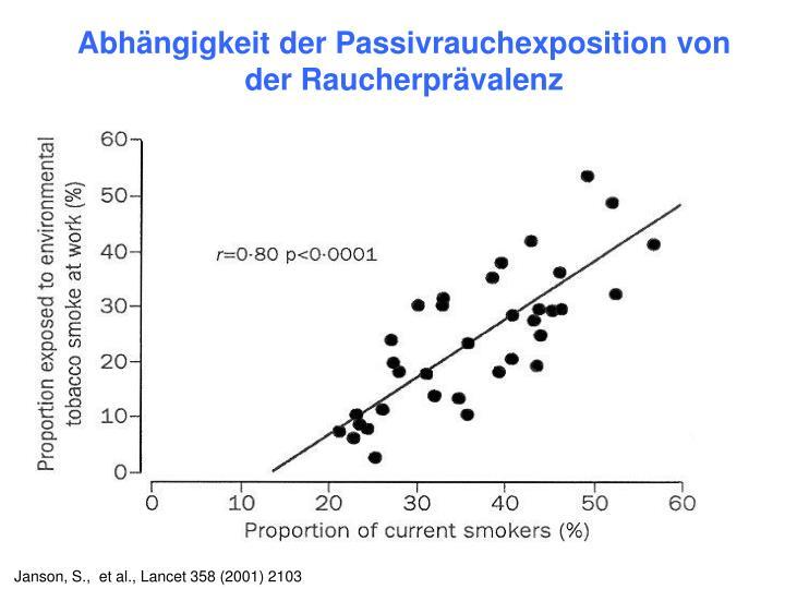 Abhängigkeit der Passivrauchexposition von der Raucherprävalenz