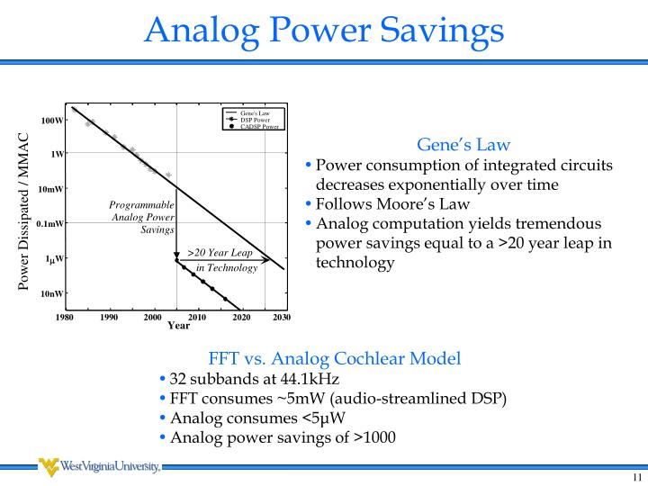 Analog Power Savings