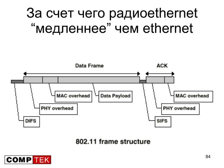 """За счет чего радиоethernet """"медленнее"""" чем ethernet"""