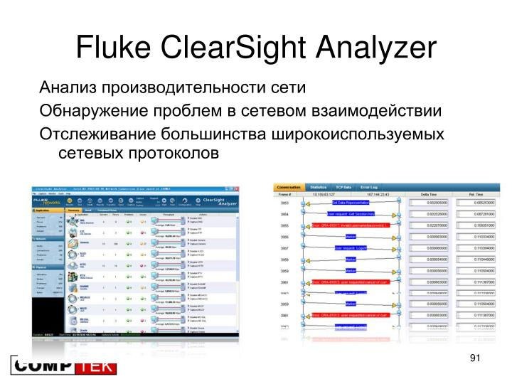 Fluke ClearSight Analyzer