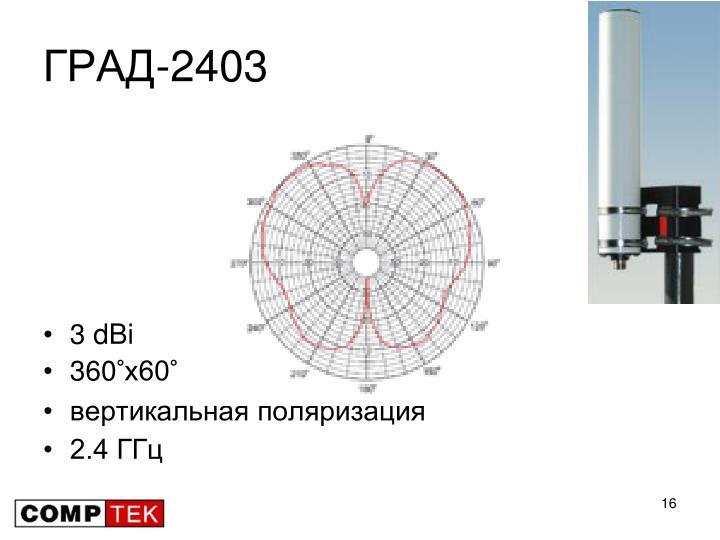 ГРАД-2403