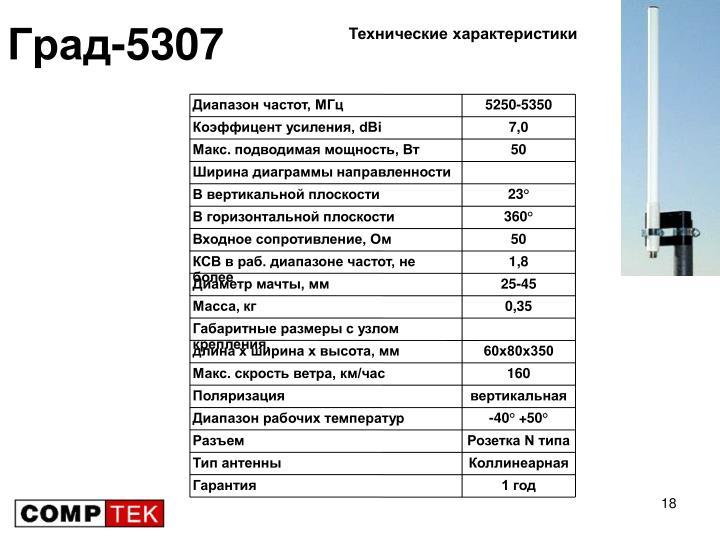 Диапазон частот, МГц