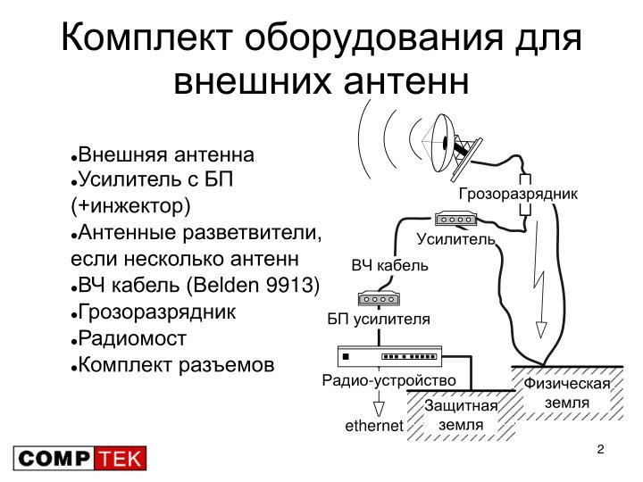 Комплект оборудования для внешних антенн