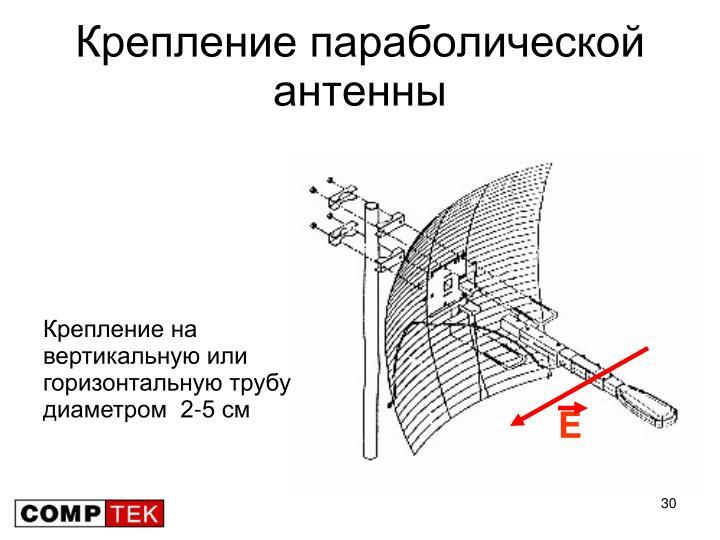Крепление параболической антенны