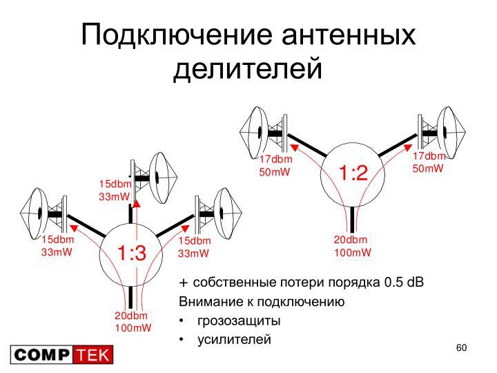 Подключение антенных делителей