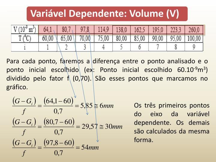 Para cada ponto, faremos a diferença entre o ponto analisado e o ponto inicial escolhido (ex: Ponto inicial escolhido 60.10
