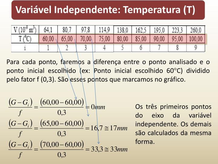 Para cada ponto, faremos a diferença entre o ponto analisado e o ponto inicial escolhido (ex: Ponto inicial escolhido 60