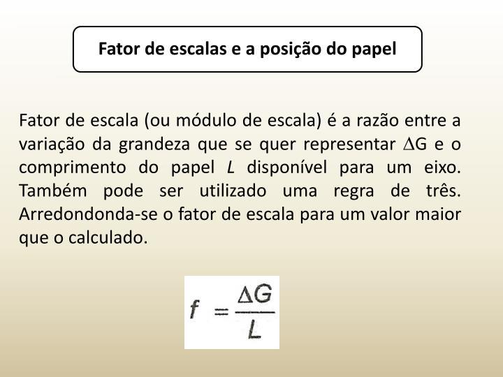 Fator de escala (ou módulo de escala) é a razão entre a variação da grandeza que se quer representar