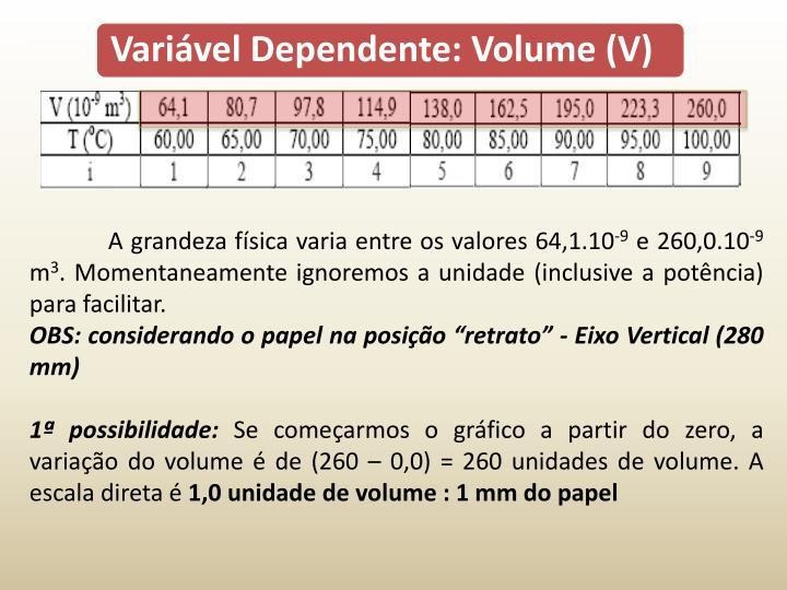 A grandeza física varia entre os valores 64,1.10