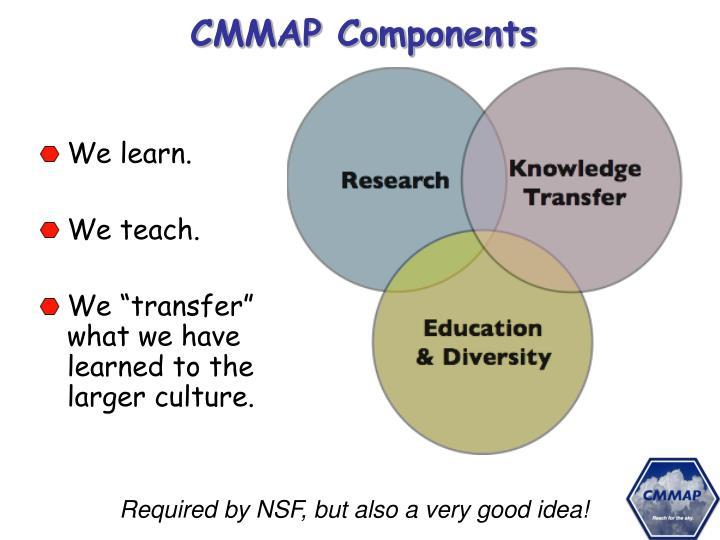 CMMAP Components