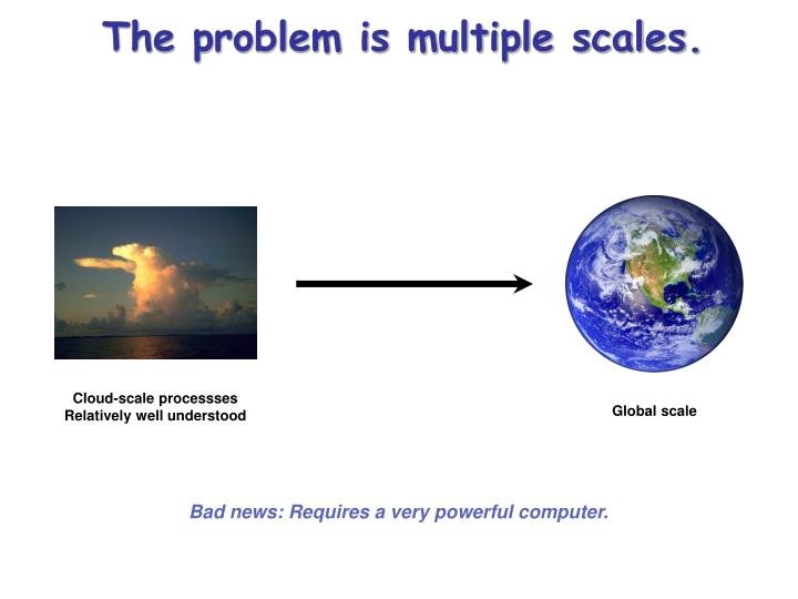 Cloud-scale processses