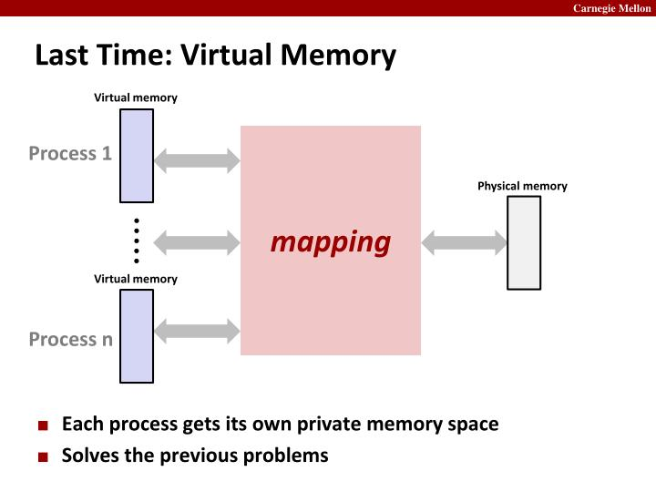 Last Time: Virtual Memory