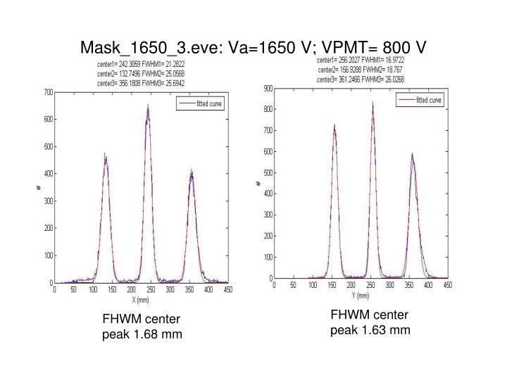 Mask_1650_3.eve: Va=1650 V; VPMT= 800 V