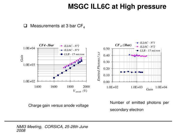MSGC ILL6C at High pressure