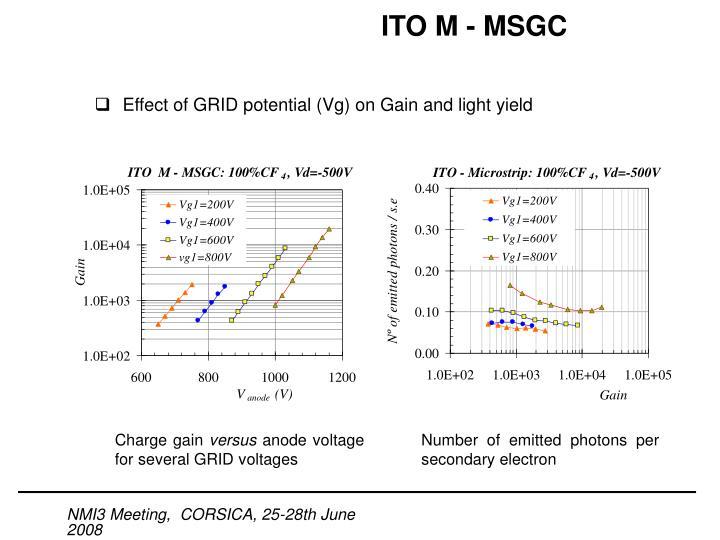 ITO M - MSGC