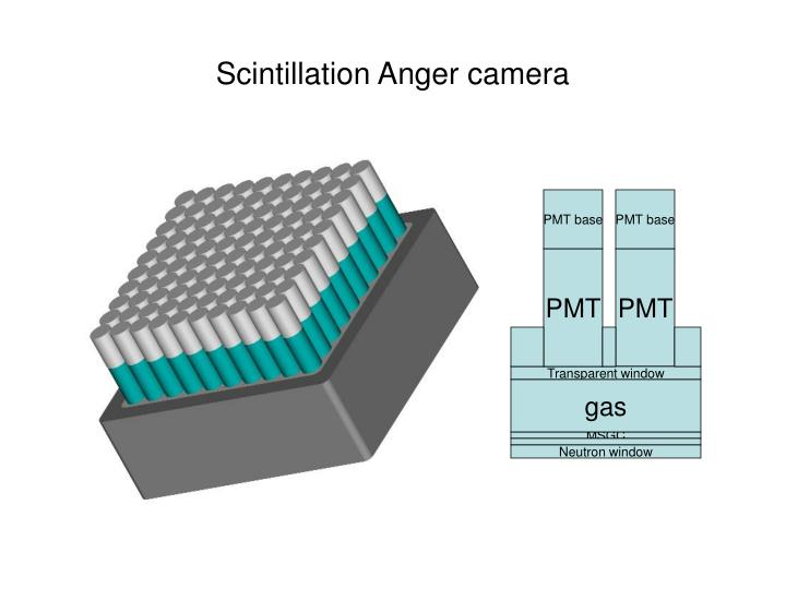 Scintillation Anger camera