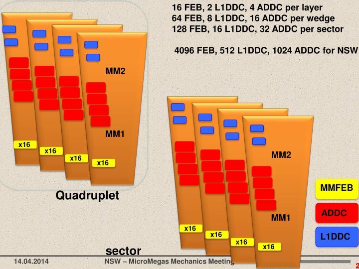 16 FEB, 2 L1DDC, 4 ADDC per layer