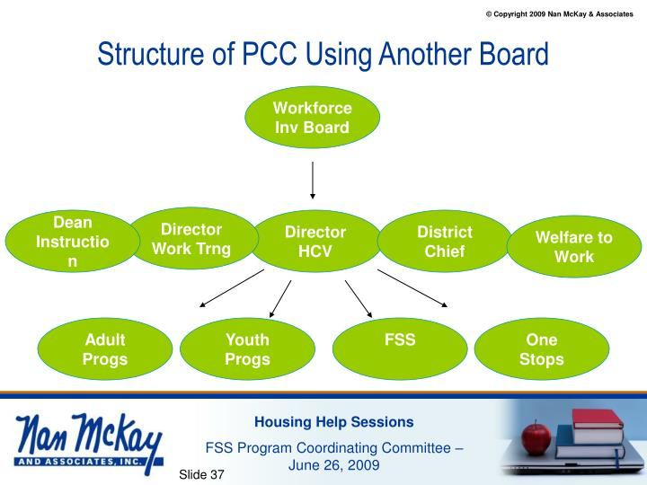 Structure of PCC Using Another Board
