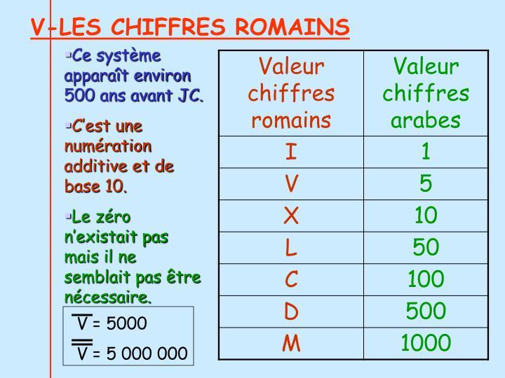 V-LES CHIFFRES ROMAINS