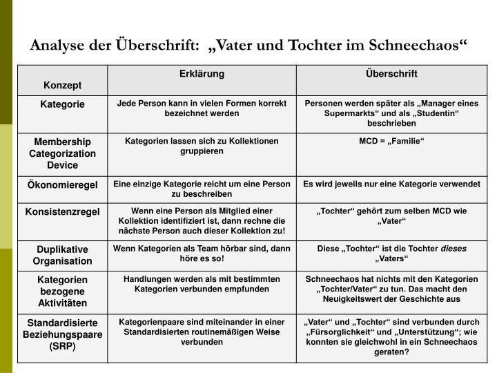 """Analyse der Überschrift:  """"Vater und Tochter im Schneechaos"""""""