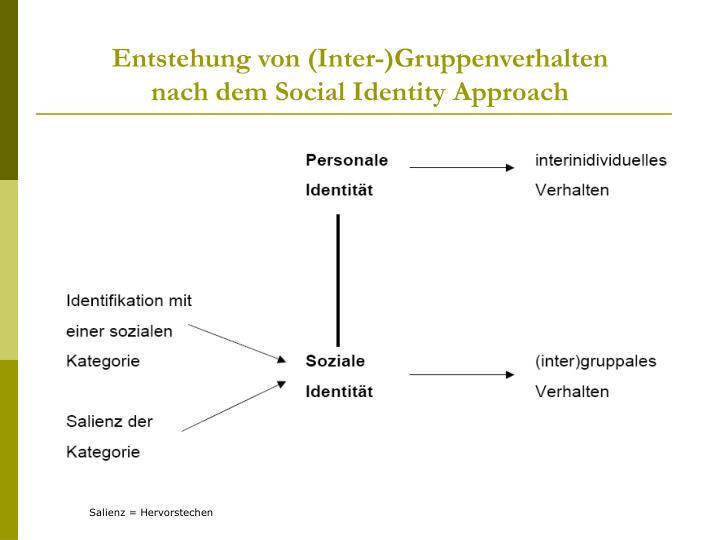 Entstehung von (Inter-)Gruppenverhalten