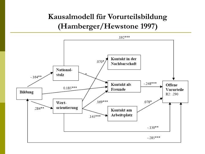 Kausalmodell für Vorurteilsbildung (Hamberger/Hewstone 1997)