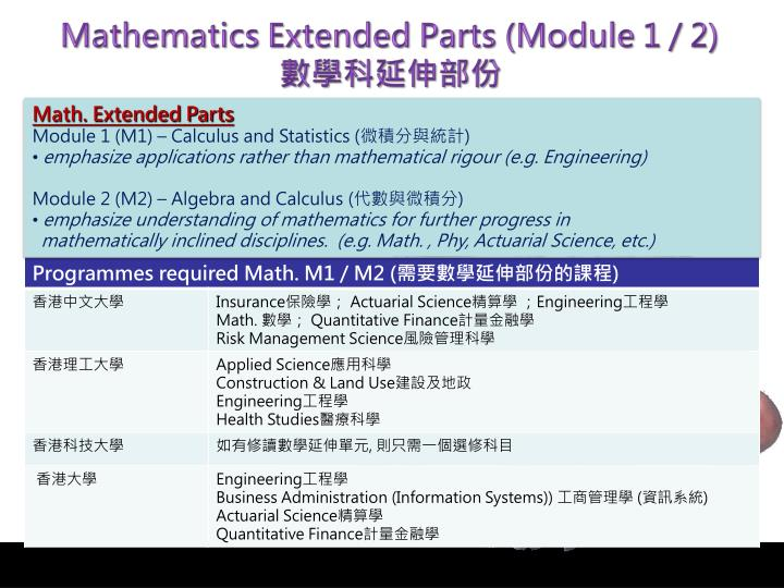 Mathematics Extended Parts (Module 1 / 2)