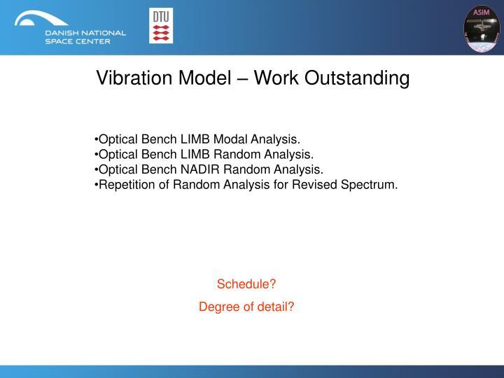 Vibration Model – Work Outstanding