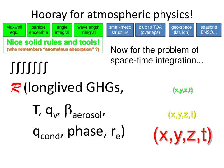 Hooray for atmospheric physics!