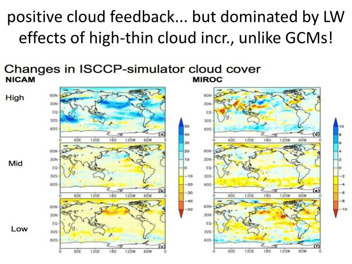 positive cloud feedback... but dominated by LW effects of high-thin cloud incr., unlike GCMs!