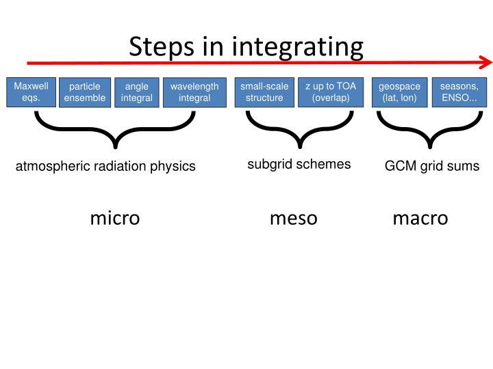 Steps in integrating