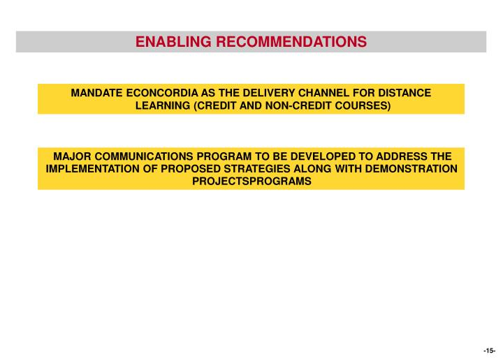 ENABLING RECOMMENDATIONS